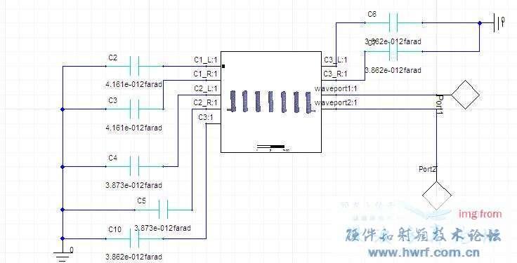 我要设计一个7级的梳状滤波器,中心频率在1.04G。带宽为6M,八分之波长端接电容的带通滤波器。用的软件为HFSS 13和Designer 6。 我用Designer的滤波器设计工具得到参数,再以这个参数为依据在HFSS里画模型图,但是仿真滤波器一直没有通,我不知道是不是端接电容没有画好没有通还是其他的别的问题导致没有通。 请前辈看一下