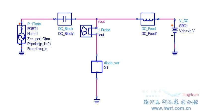 ads求解二极管倍频器的谐波输出阻抗?